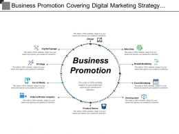 Business Promotion Covering Digital Marketing Strategy Of Mobile Marketing And Product Demo