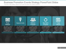 Business Promotion Events Strategy Powerpoint Slides