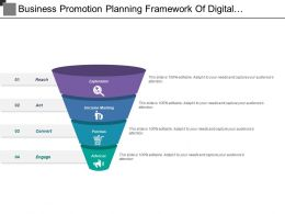 Business Promotion Planning Framework Of Digital Marketing Include Exploration Advocacy And Decision Making