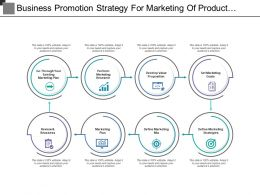 Business Promotion Strategy For Marketing Of Product Covering Market Research And Value Proposition