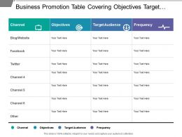 Business Promotion Table Covering Objectives Target Audience And Frequency