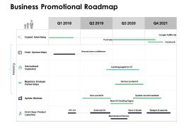 Business Promotional Roadmap Advertising International Expansion Ppt Powerpoint Presentation