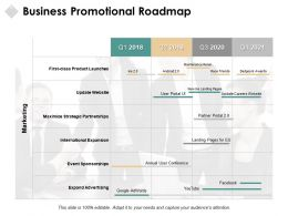 Business Promotional Roadmap Four Years Ppt Powerpoint Presentation Outline SmartArt