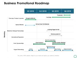 Business Promotional Roadmap Ppt Powerpoint Presentation Gallery Structure
