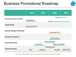 Business Promotional Roadmap Ppt Powerpoint Presentation Pictures Background Designs