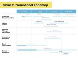 Business Promotional Roadmap Strategic Partnerships Ppt Powerpoint Presentation Gallery Vector