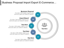 Business Proposal Import Export E Commerce Management International Marketing Cpb
