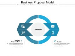 Business Proposal Model Ppt Powerpoint Presentation Infographics Layout Cpb