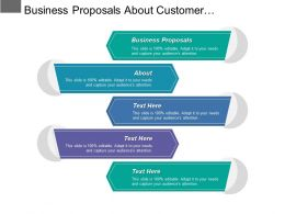 Business Proposals About Customer Feedback Management Styles