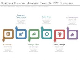 Business Prospect Analysis Example Ppt Summary