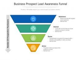Business Prospect Lead Awareness Funnel