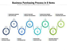 Business Purchasing Process In 8 Items