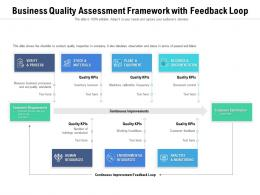 Business Quality Assessment Framework With Feedback Loop