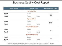 Business Quality Cost Report