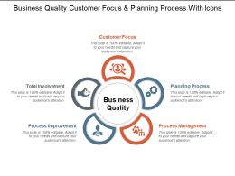 Business Quality Customer Focus And Planning Process With Icons