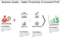 Business Quality Higher Productivity And Increased Profit