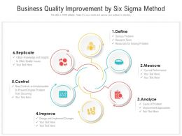Business Quality Improvement By Six Sigma Method