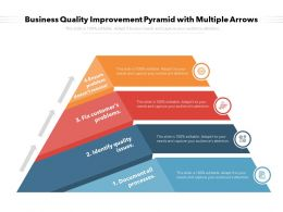 Business Quality Improvement Pyramid With Multiple Arrows