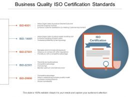 Business Quality Iso Certification Standards