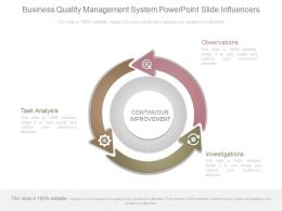 Business Quality Management System Powerpoint Slide Influencers