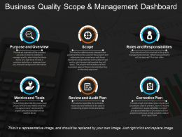 Business Quality Scope And Management Dashboard