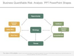 Business Quantifiable Risk Analysis Ppt Powerpoint Shapes