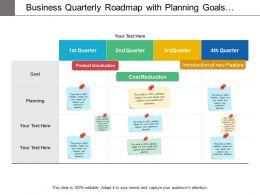 Business Quarterly Roadmap With Planning Goals And Product Introduction