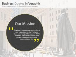 Business Quotes For Mission And Vision Powerpoint Slides