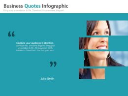 Business Quotes For Profile Assessment Powerpoint Slides