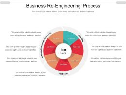 Business Re Engineering Process Ppt Powerpoint Presentation Layouts Gridlines Cpb