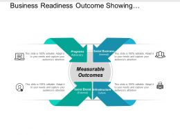 Business Readiness Outcome Showing Programs Social Brand And Social Business