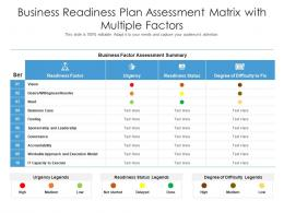 Business Readiness Plan Assessment Matrix With Multiple Factors