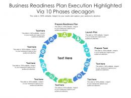 Business Readiness Plan Execution Highlighted Via 10 Phases Decagon
