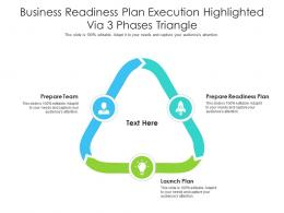 Business Readiness Plan Execution Highlighted Via 3 Phases Triangle