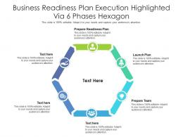 Business Readiness Plan Execution Highlighted Via 6 Phases Hexagon