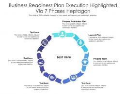 Business Readiness Plan Execution Highlighted Via 7 Phases Heptagon