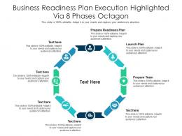 Business Readiness Plan Execution Highlighted Via 8 Phases Octagon