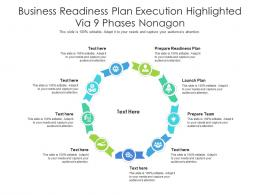 Business Readiness Plan Execution Highlighted Via 9 Phases Nonagon
