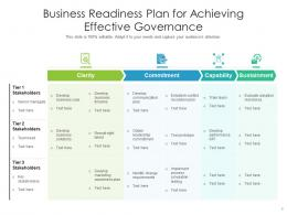 Business Readiness Plan For Achieving Effective Governance