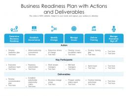 Business Readiness Plan With Actions And Deliverables