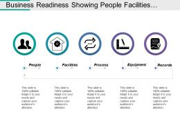Business Readiness Showing People Facilities Process