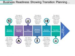 Business Readiness Showing Transition Planning Value Enhancement And Business Performance