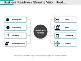Business Readiness Showing Vision Need Funding Governance And It Capacity