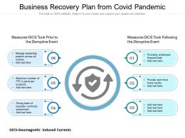 Business Recovery Plan From Covid Pandemic