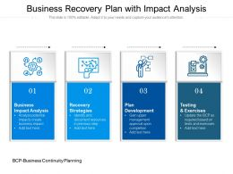 Business Recovery Plan With Impact Analysis