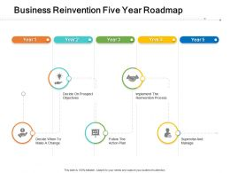 Business Reinvention Five Year Roadmap