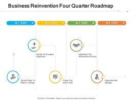 Business Reinvention Four Quarter Roadmap