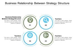 Business Relationship Between Strategy Structure Ppt Powerpoint Presentation Icon Cpb