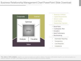 Business Relationship Management Chart Powerpoint Slide Download