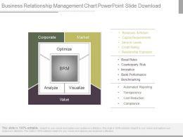 business_relationship_management_chart_powerpoint_slide_download_Slide01